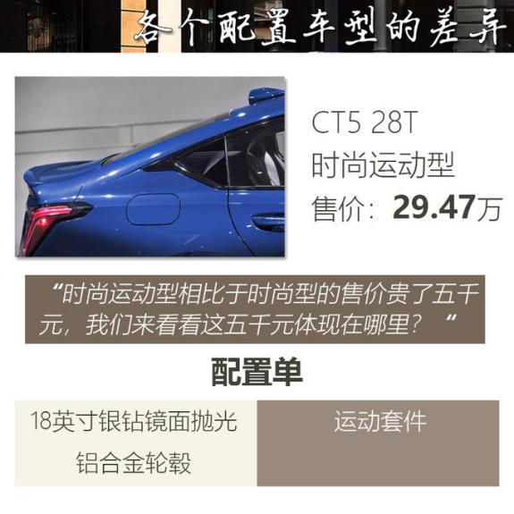 颠覆你对美式的认知凯迪拉克CT5买哪款合适-图9