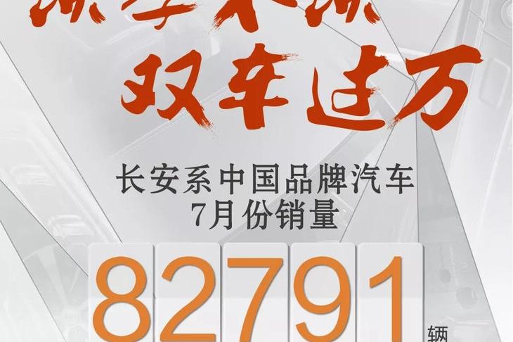 长安系品牌7月销量超8.2万辆 逸动系列和CS75破万