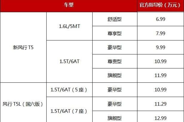 东风新风行T5/T5L上市 售价6.99-11.99万元