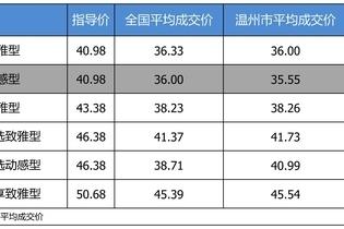 最高优惠5.43万 奥迪A6L平均优惠8.85折