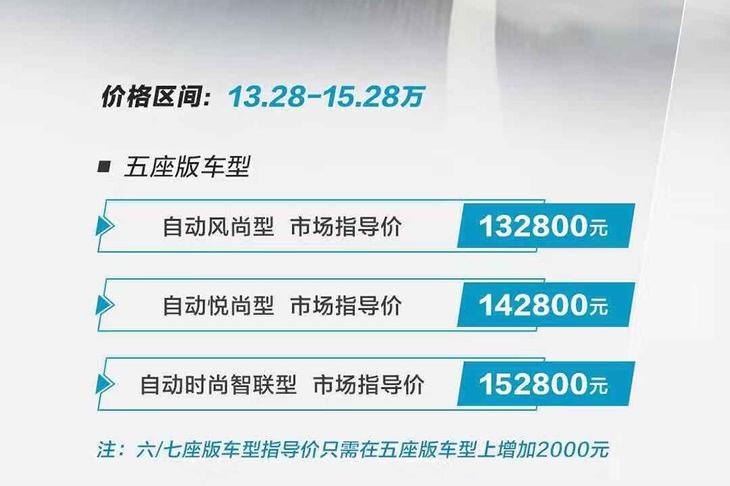 长安欧尚科赛GT正式上市 售13.28-15.48万元 搭2.0T动力