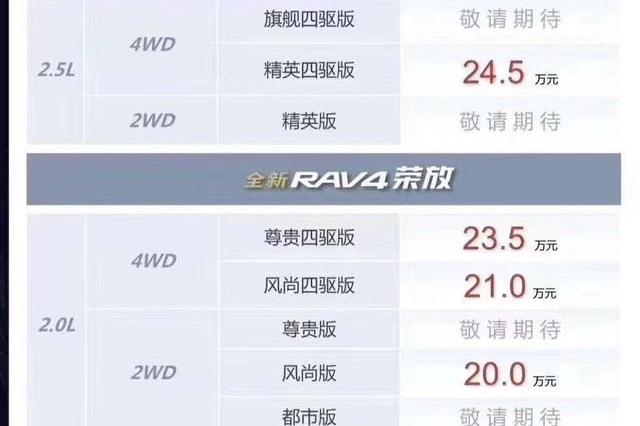 """长得丑配置低卖得贵,全新RAV4一登场预售就引来嘘声喊""""下课""""?"""