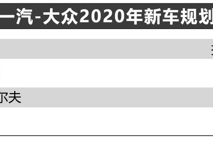 第八代高尔夫和CC猎装版领衔 一汽-大众发布2020年新车规划