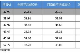 最高优惠8.67万 凯迪拉克CT6平均优惠8.11折