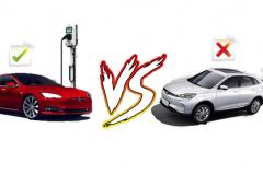 我为什么说电动汽车必将取代燃油车?