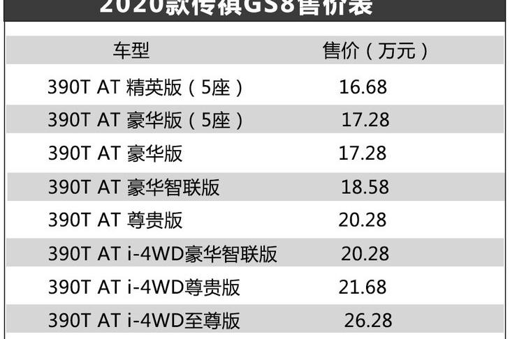 2020款广汽传祺GS8正式上市 售16.68万元起 搭2.0T动力