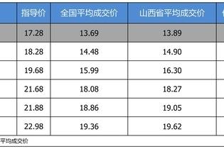 最高优惠3.41万 别克君威平均优惠8.36折