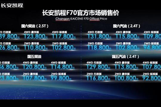 PSA技术背书,长安凯程F70上市售9.28起!长城炮劲敌来了?