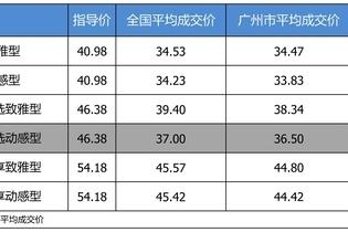 最高优惠9.88万 奥迪A6L平均优惠8.21折