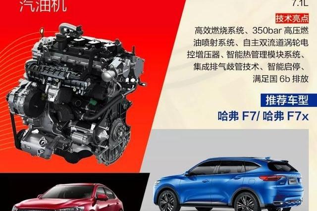 诠释中国智造实力 解析哈弗F7x强大动能
