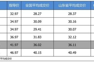 最高优惠6万5 凯迪拉克XT5平均优惠8.62折
