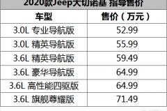部分车型更换四驱系统 新款Jeep大切诺基售52.99万起
