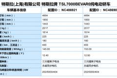 可享受 2.475 万元的补贴,国产版特斯拉Model 3 进入工信部推荐目录
