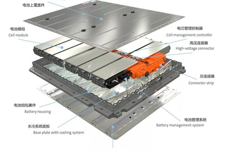 大众公布MEB平台电池细节,电动汽车平台化战场正式开启?