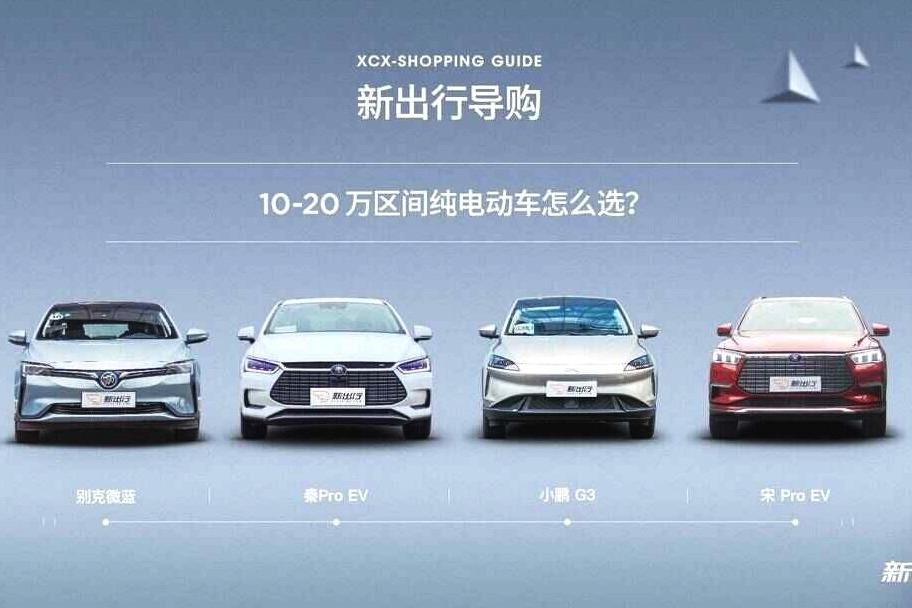 新出行导购 | 10 - 20 万元价格区间纯电动车该怎么选?