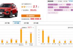 出现各种质量问题,江淮瑞风S3屡遭车主投诉