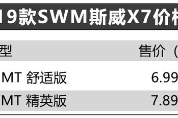 2019款SWM斯威X7正式上市 售6.99-7.89万 换装2.0L发动机