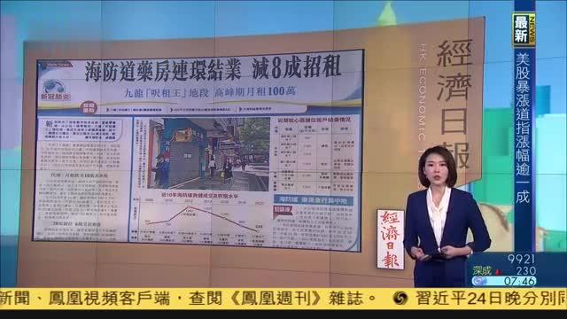香港海防道药房连环结业,减8成招租
