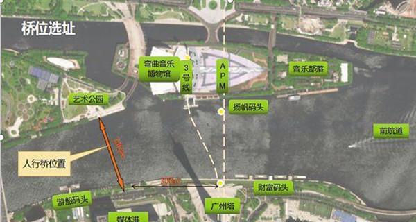 加强两岸间联动 广州塔西侧将建人行桥通二沙岛