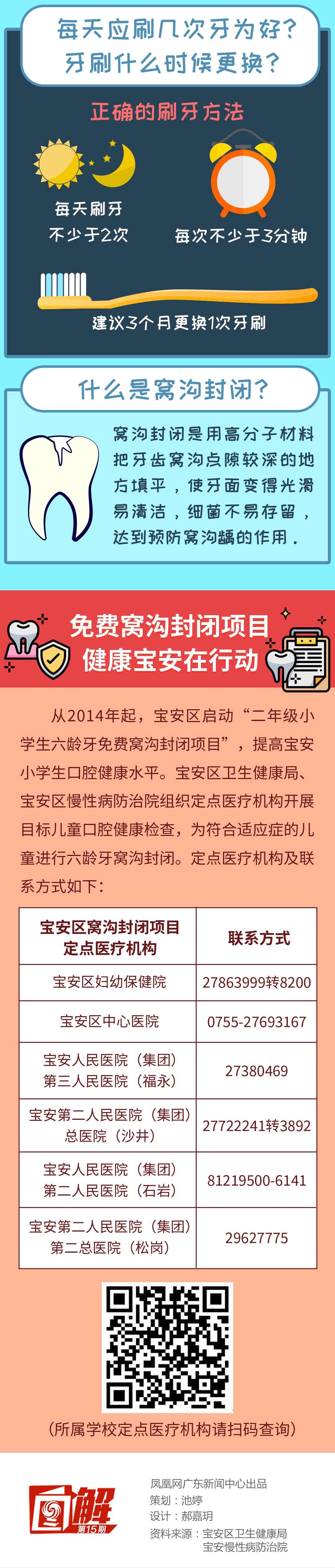 一图读懂 深圳市正式启动社会心理服务体系建设试点工作