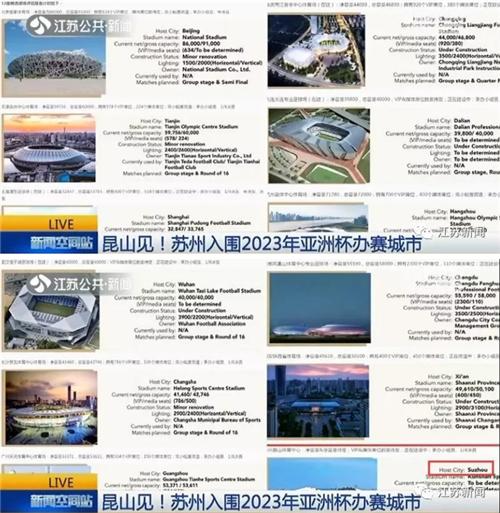 中国足协公布亚洲杯承办城市,江苏这个地方上榜了!