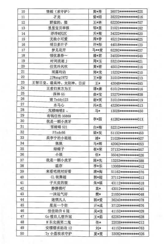 吉林延边:第三批主播黑名单宣布 乔碧萝等59人被封禁五年