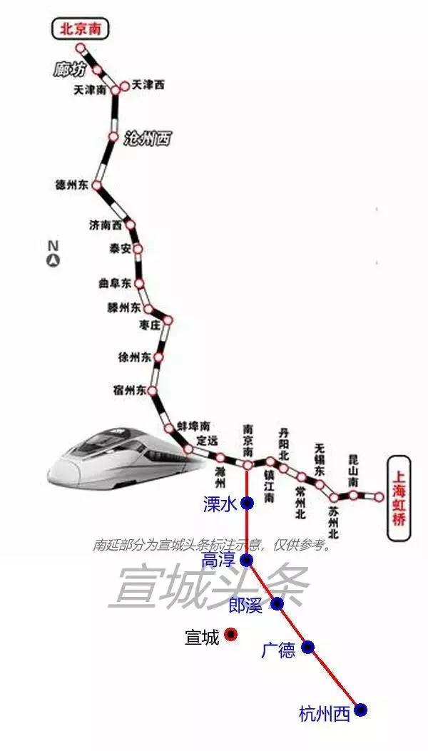 重磅!京沪高铁南延信息首次透露 途经安徽这些