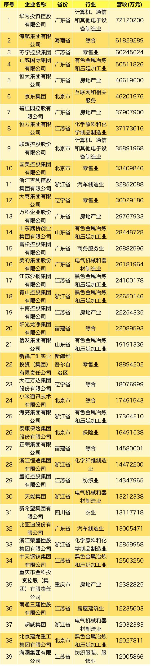 http://www.cqsybj.com/chongqingjingji/60236.html