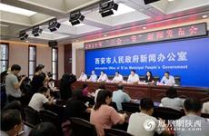 """2019西安""""三会一节""""将于8月28日至11月23日陆续举办"""