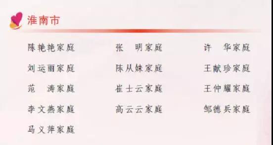 点赞!淮南市这13户家庭当选全省