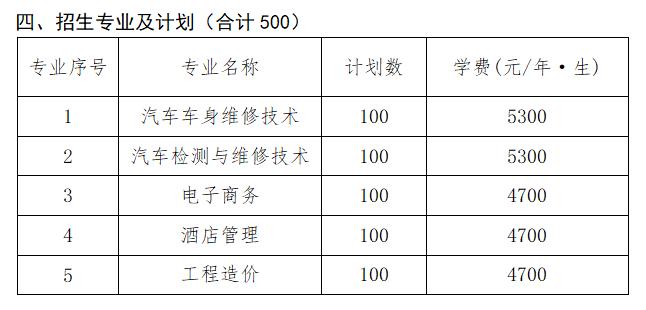 http://bayburttv.com/shenzhenjingji/24311.html
