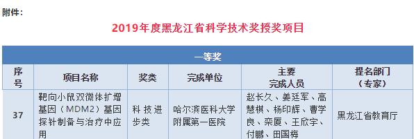 http://www.edaojz.cn/yuleshishang/302446.html