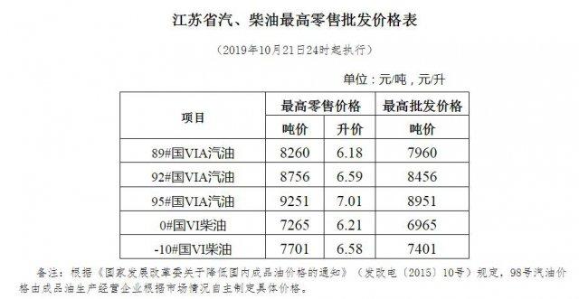 http://www.jienengcc.cn/jienenhuanbao/143292.html