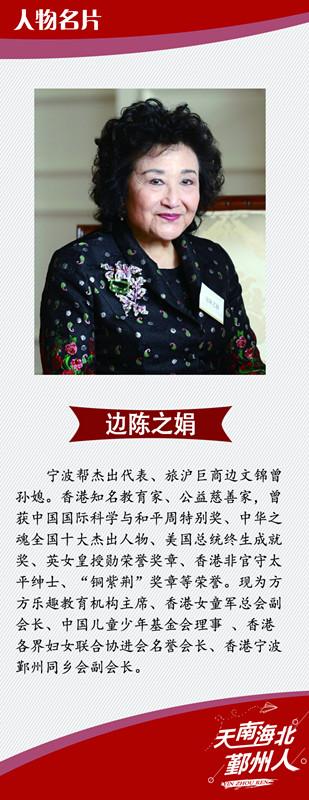 http://www.ningbofob.com/ningbofangchan/35949.html