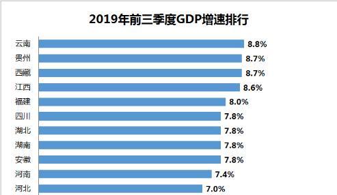 33城前三季度GDP大比武:长沙等城增速跑赢全国