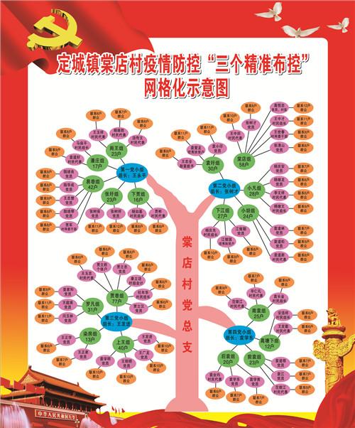 http://www.7loves.org/caijing/1993947.html