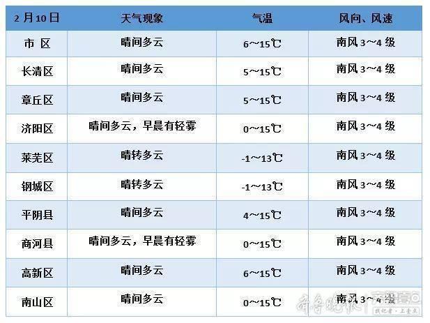 http://www.jinanjianbanzhewan.com/qichexiaofei/35103.html