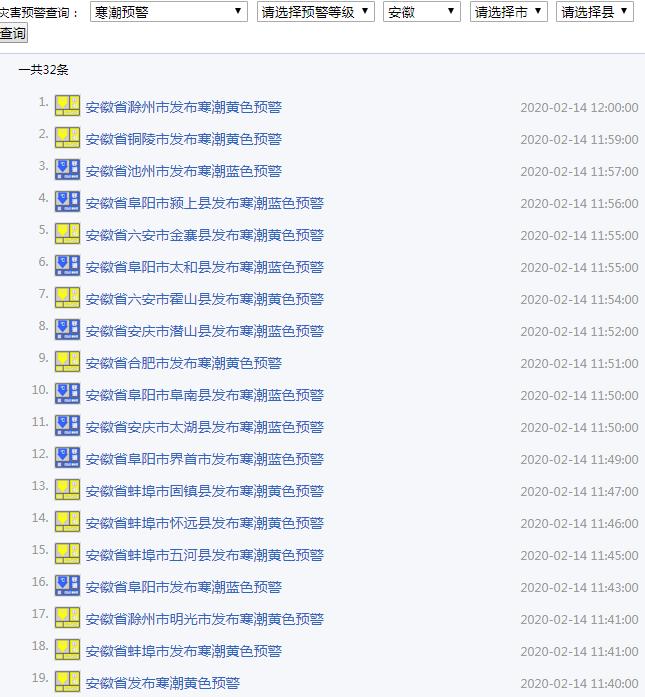 http://www.ahxinwen.com.cn/kejizhishi/121802.html