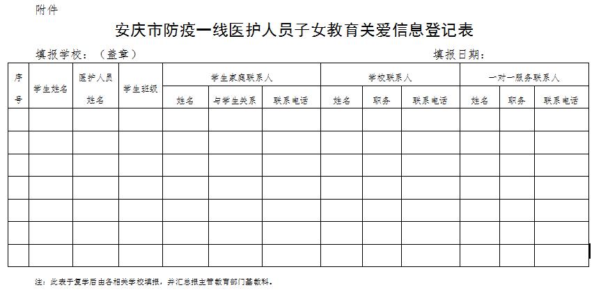 安庆发通知 给予疫线医务工作者子女教育关爱