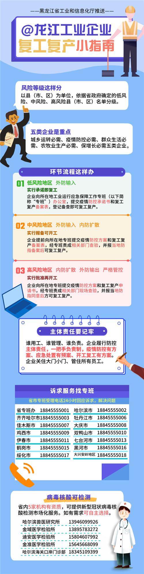 开复工有问题?找专班!黑龙江省公布各地市开复工专班热线