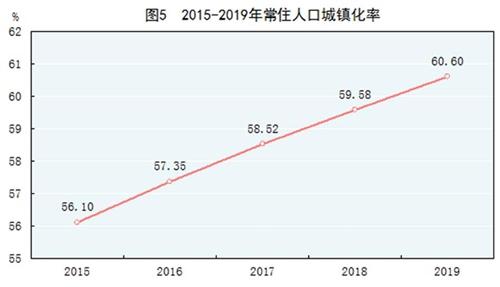 2019年人均gdp是什么_全国第二 宜兴人可以骄傲了(2)