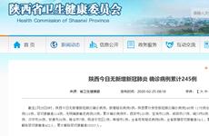 截至2月25日8时陕西今日无新增新冠肺炎 新增疑似病例0例
