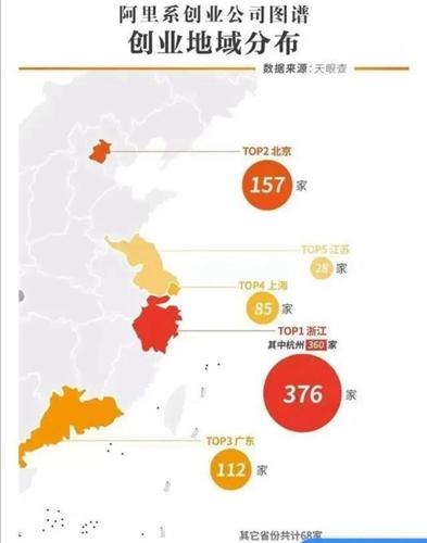青岛人口数量_2020青岛市事业单位卫生类招聘2760人报名人数统计截至4月21日.