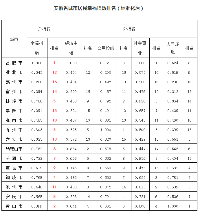 http://www.edaojz.cn/youxijingji/540702.html