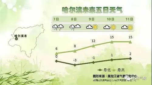 高中毕业班复学首日将迎雨雪天 黑龙江交警部门发布开学出行提示