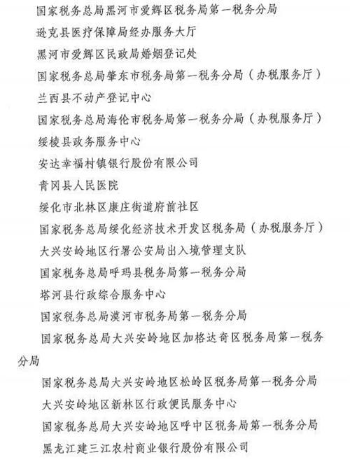 黑龙江省文明委命名100个省级文明窗口标兵和200个省级文明窗口