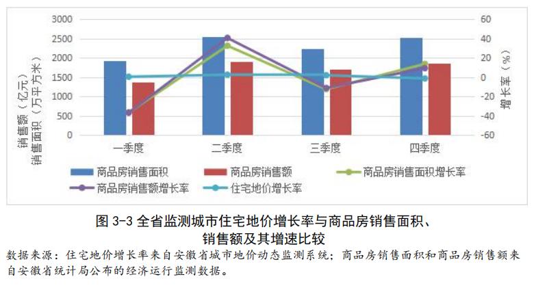 2019年宿州GDP_宿州城西2020年规划图