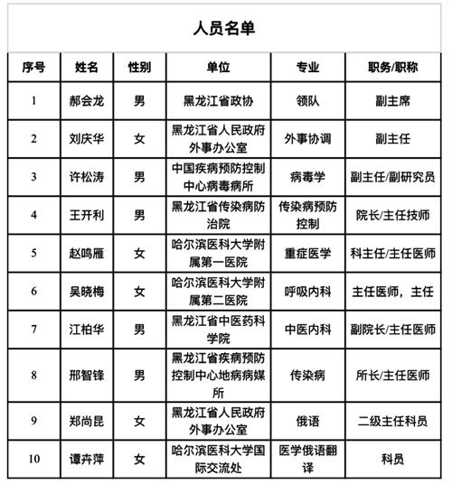 http://prebentor.com/guojiguanzhu/334916.html