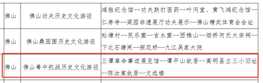 广东省第一批历史文化游径高明榜上有名