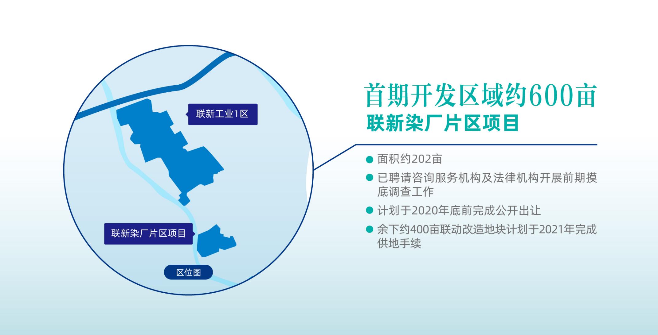 """""""秀""""发展新空间 西樵镇2020年产业发展环境推介会18日举行"""